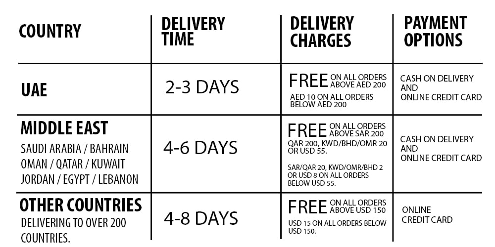 squat wolf delivery info